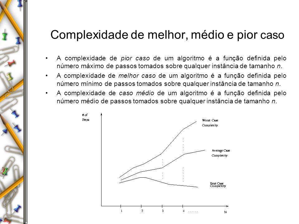 Complexidade de melhor, médio e pior caso