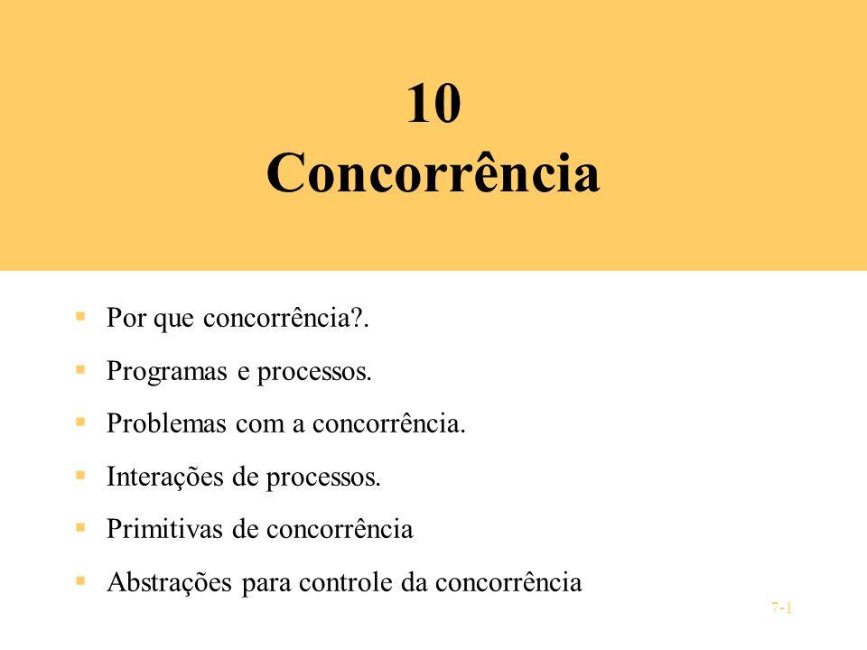 10 Concorrência Por que concorrência . Programas e processos.