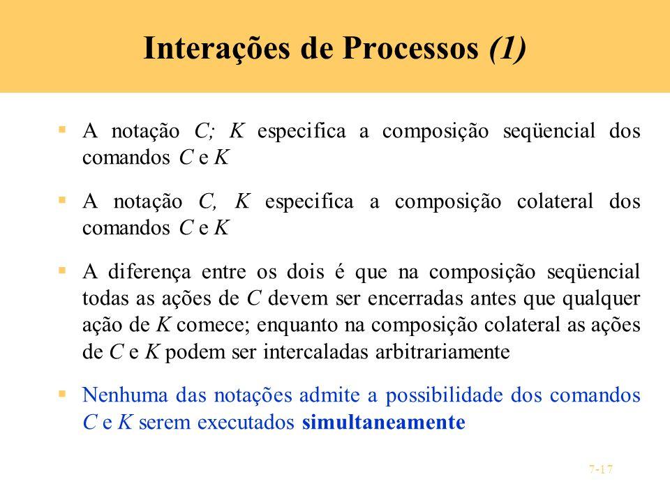 Interações de Processos (1)