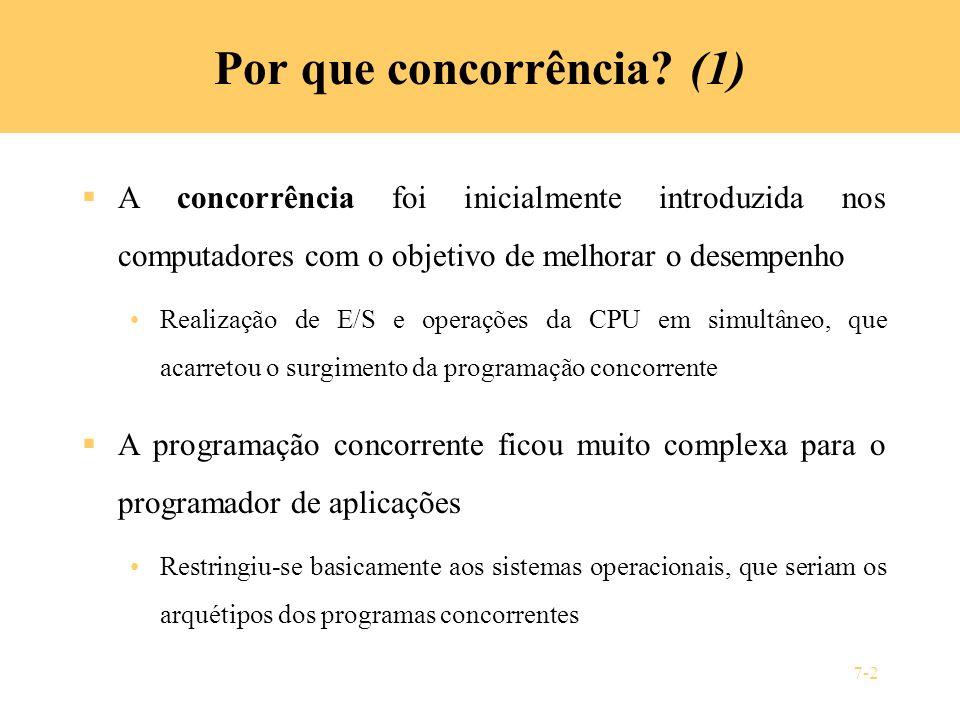 Por que concorrência (1)