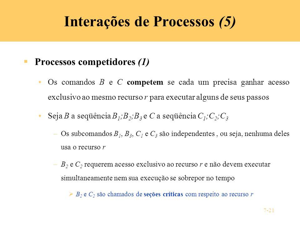 Interações de Processos (5)