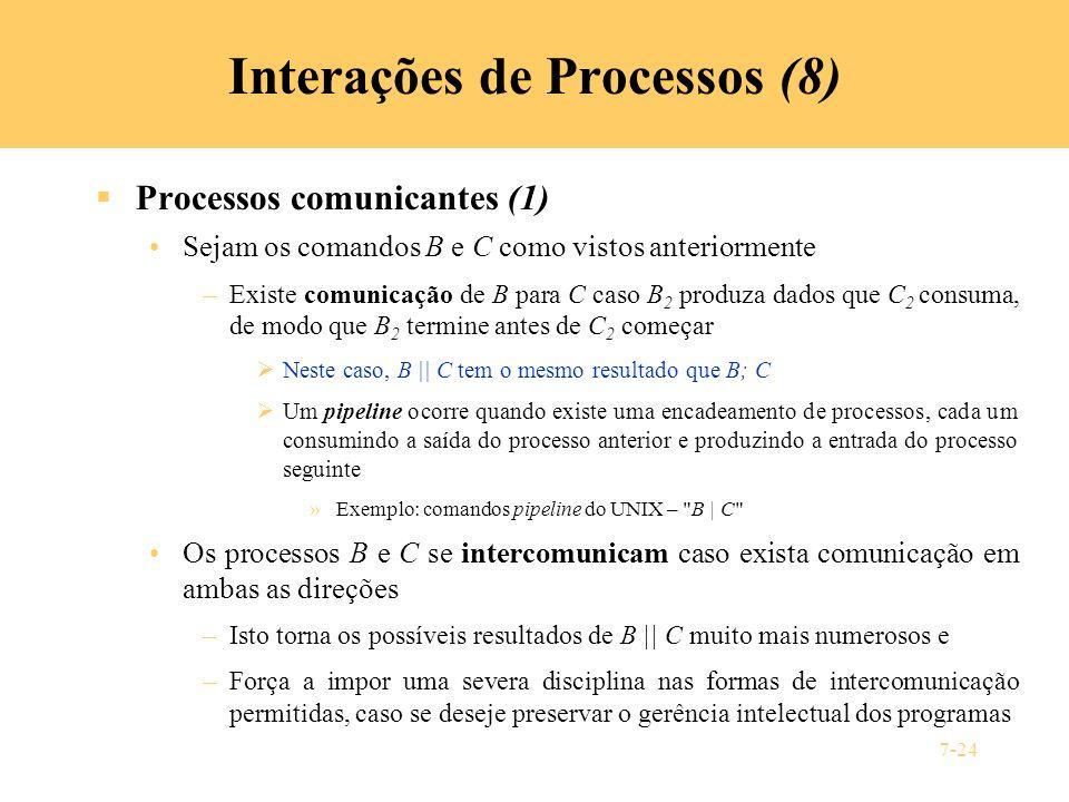 Interações de Processos (8)