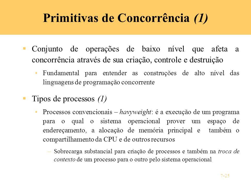 Primitivas de Concorrência (1)