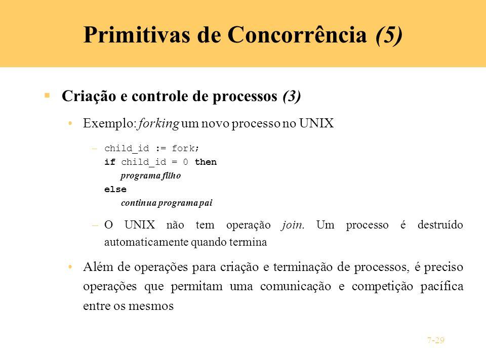 Primitivas de Concorrência (5)