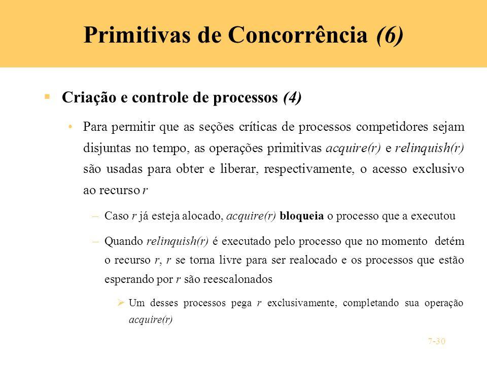 Primitivas de Concorrência (6)