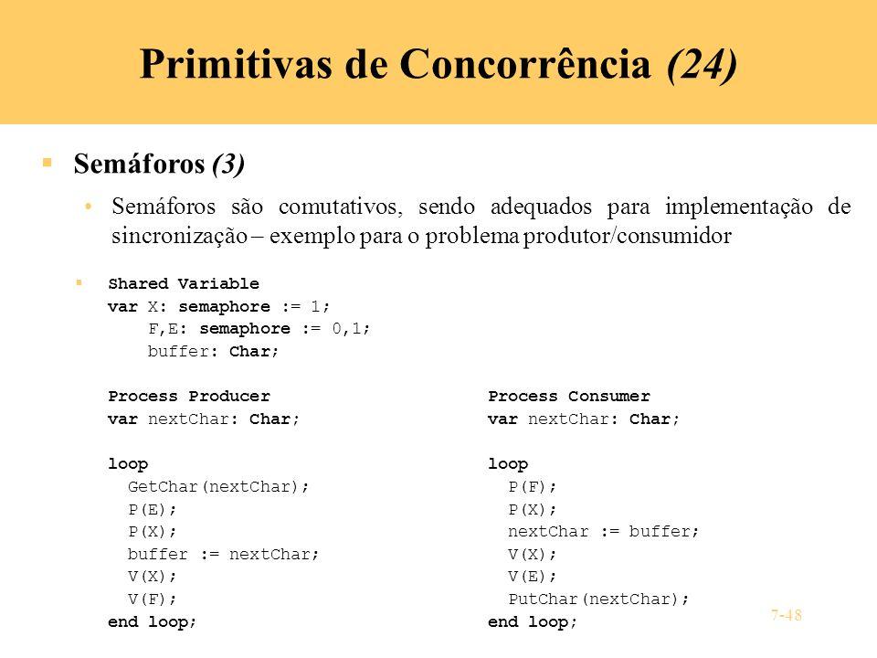 Primitivas de Concorrência (24)