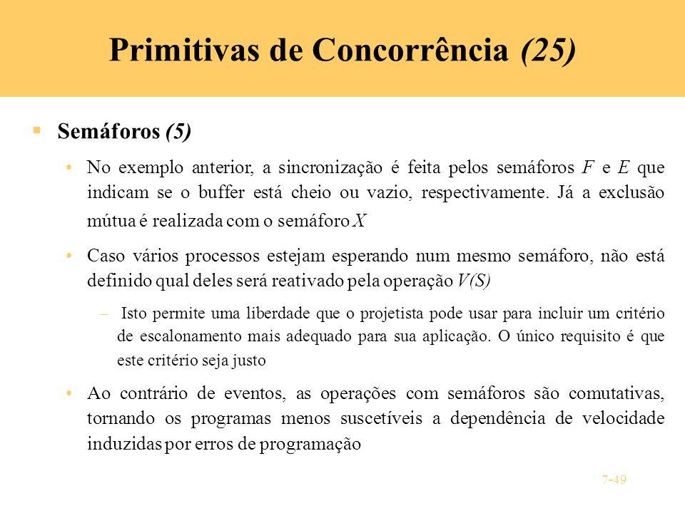 Primitivas de Concorrência (25)