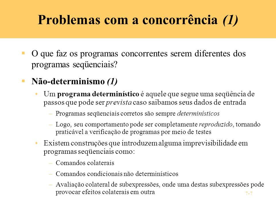 Problemas com a concorrência (1)