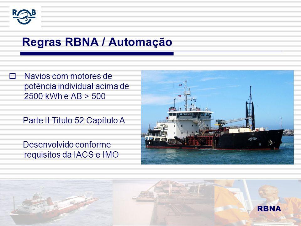 Regras RBNA / Automação