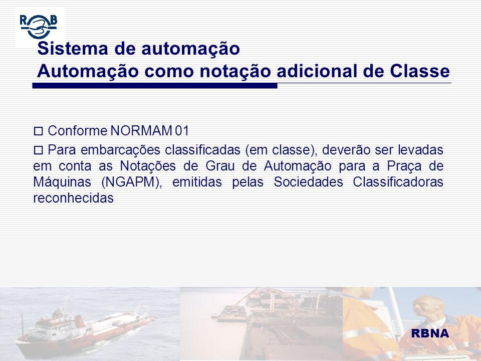 Sistema de automação Automação como notação adicional de Classe