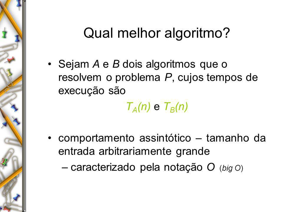 Qual melhor algoritmo Sejam A e B dois algoritmos que o resolvem o problema P, cujos tempos de execução são.