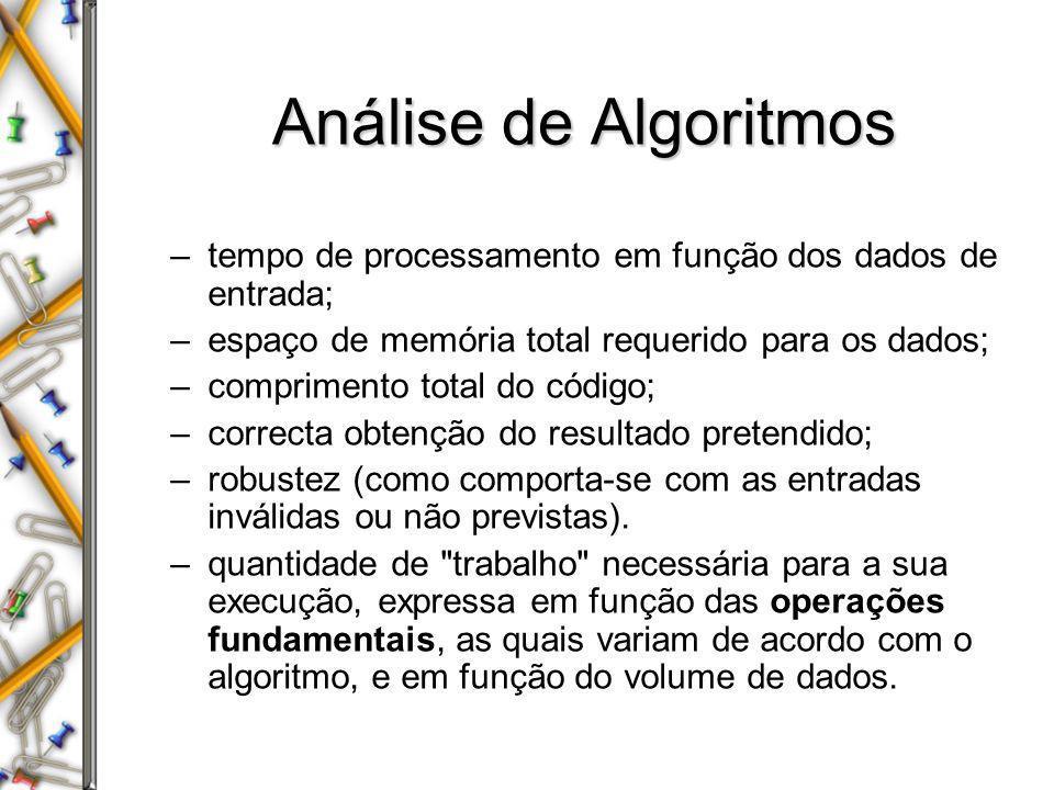 Análise de Algoritmos tempo de processamento em função dos dados de entrada; espaço de memória total requerido para os dados;
