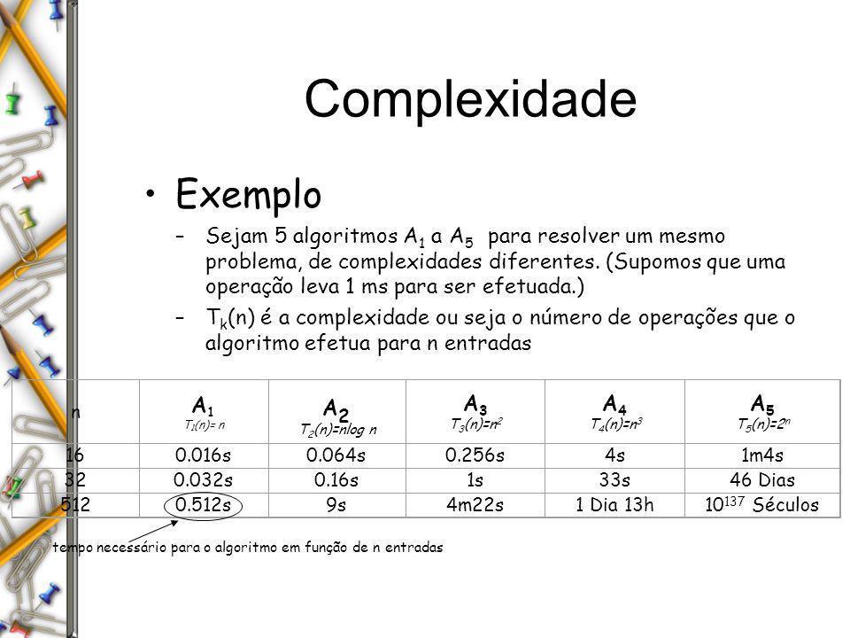 Complexidade Exemplo.
