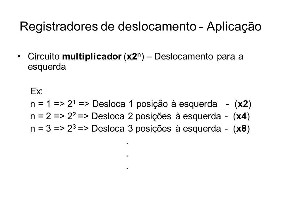 Registradores de deslocamento - Aplicação
