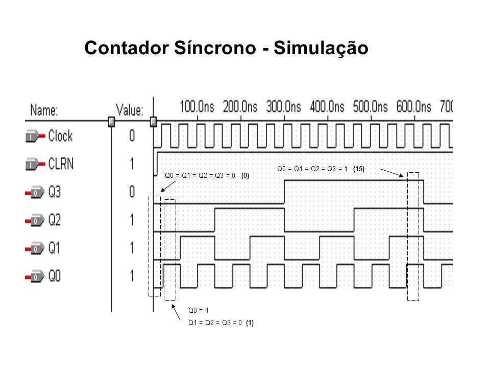 Contador Síncrono - Simulação