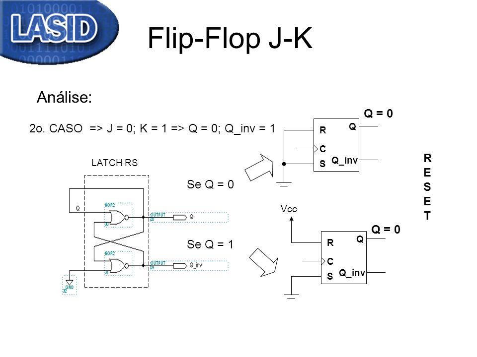 Flip-Flop J-K Análise: Q = 0