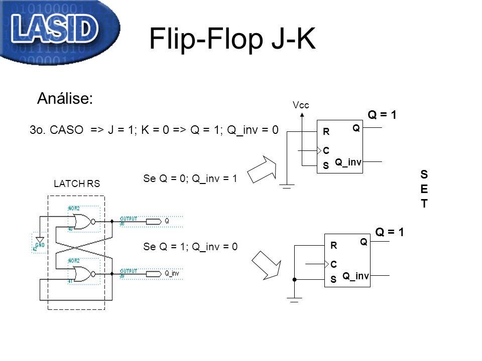 Flip-Flop J-K Análise: Q = 1