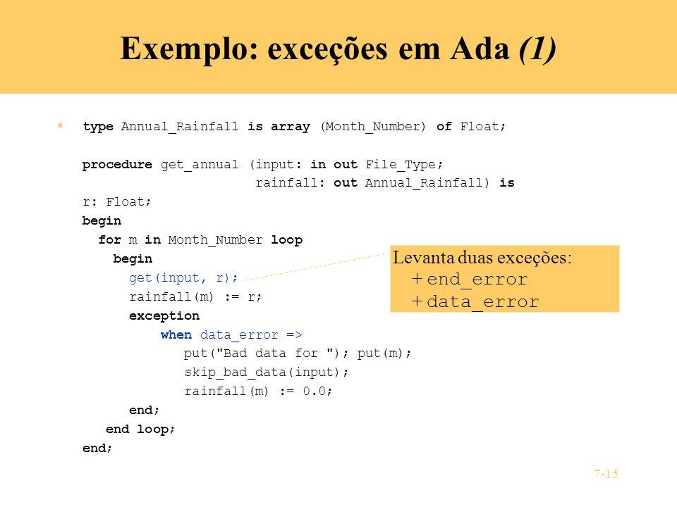 Exemplo: exceções em Ada (1)