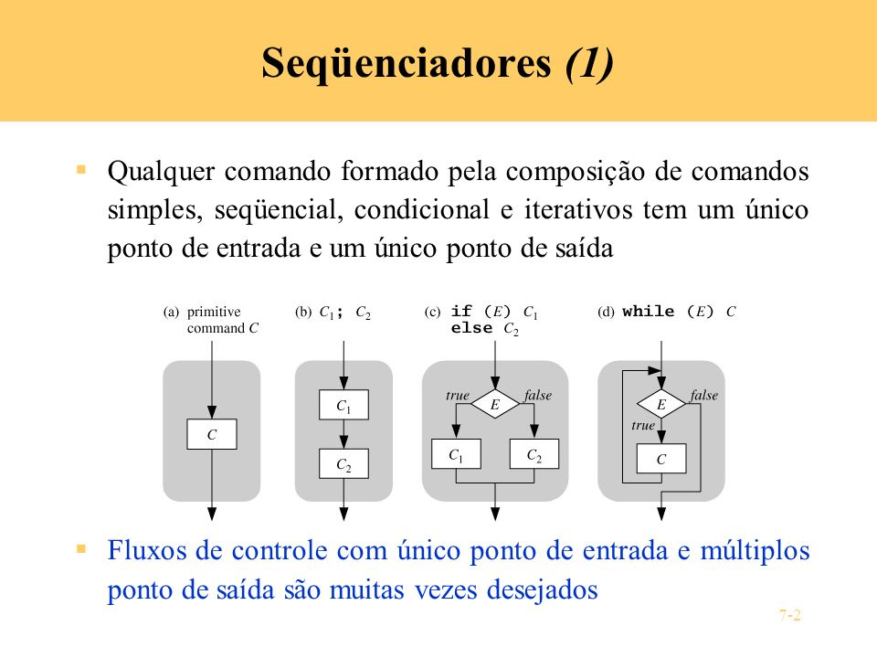 Seqüenciadores (1)