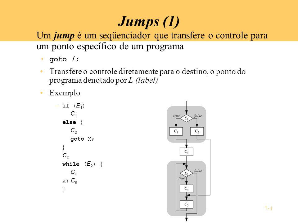 Jumps (1) Um jump é um seqüenciador que transfere o controle para um ponto específico de um programa.