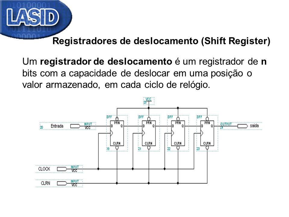 Registradores de deslocamento (Shift Register)