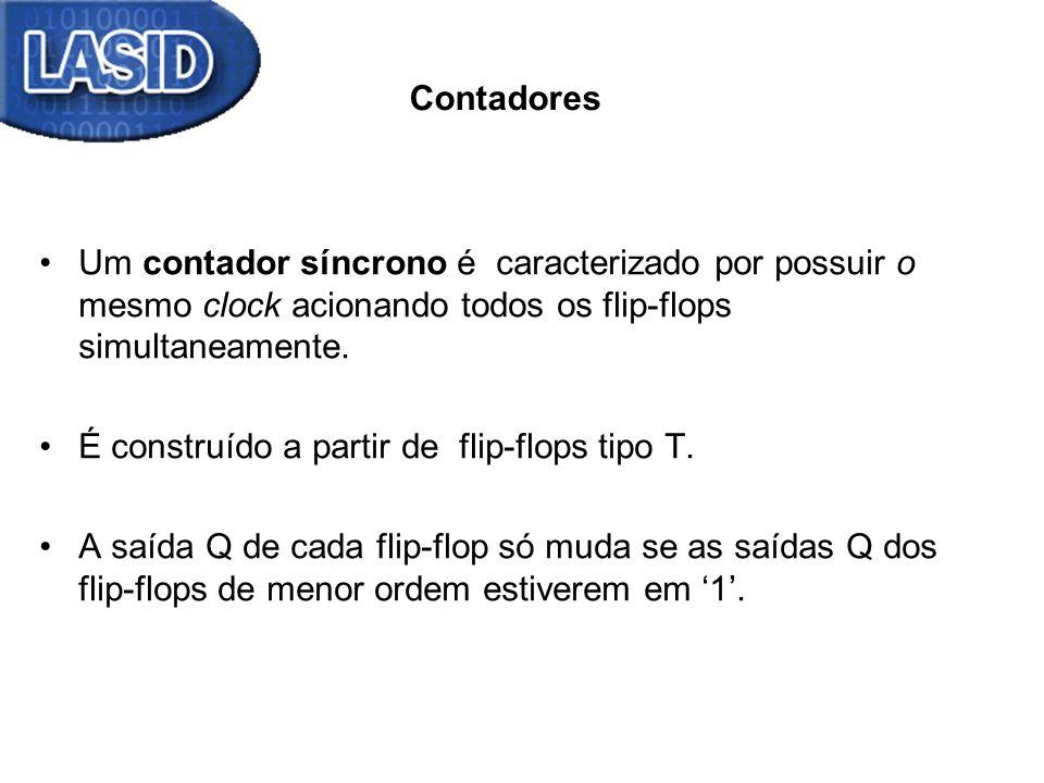 Contadores Um contador síncrono é caracterizado por possuir o mesmo clock acionando todos os flip-flops simultaneamente.