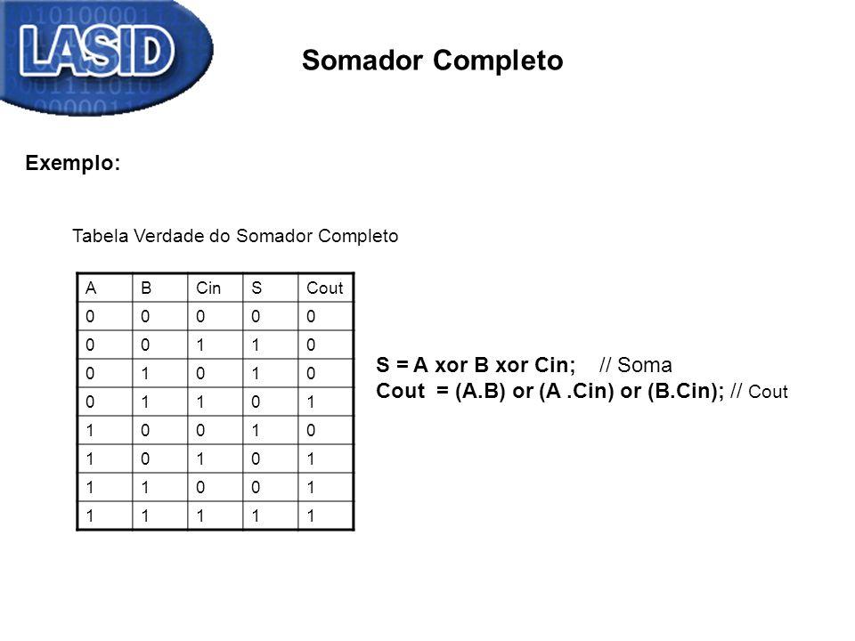 Somador Completo Exemplo: S = A xor B xor Cin; // Soma