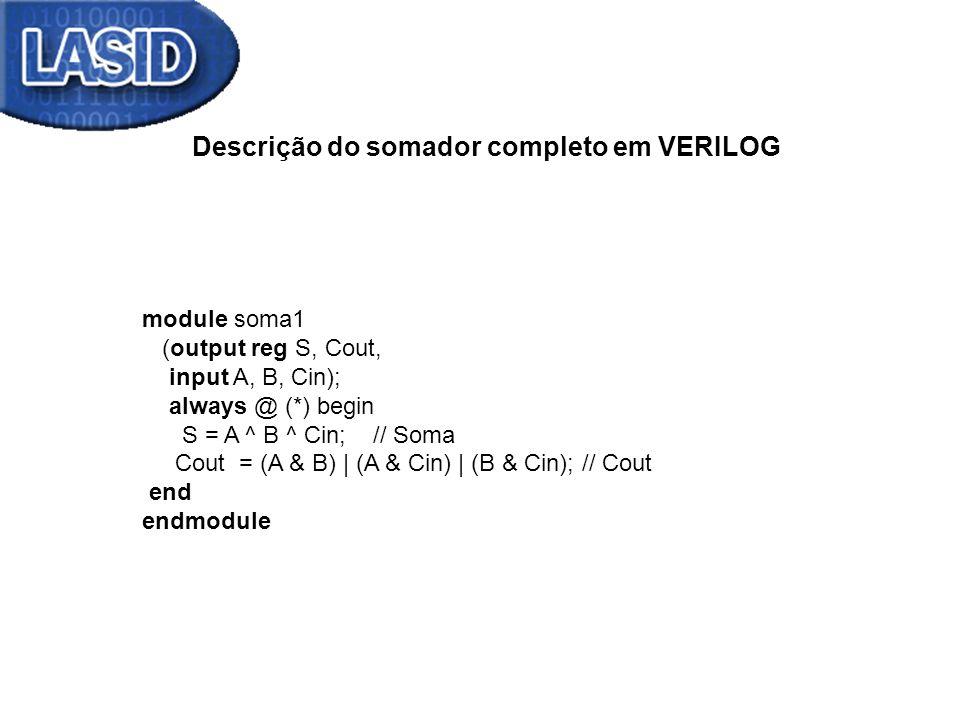Descrição do somador completo em VERILOG