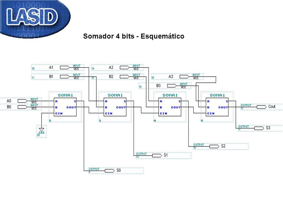 Somador 4 bits - Esquemático