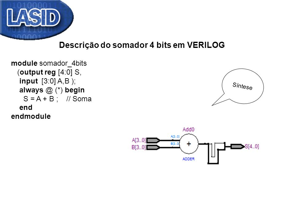Descrição do somador 4 bits em VERILOG