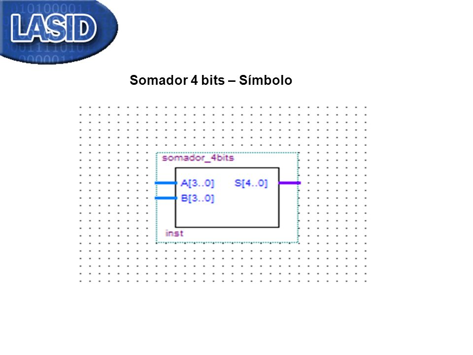 Somador 4 bits – Símbolo