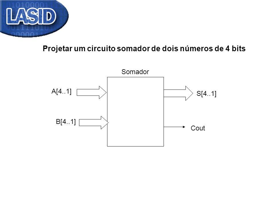 Projetar um circuito somador de dois números de 4 bits