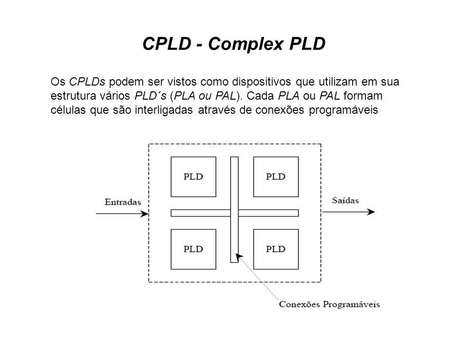 CPLD - Complex PLD