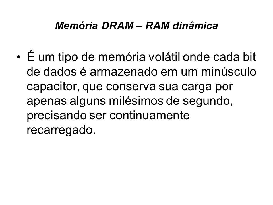 Memória DRAM – RAM dinâmica