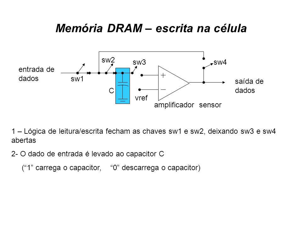 Memória DRAM – escrita na célula