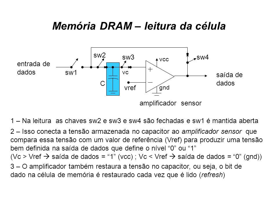Memória DRAM – leitura da célula