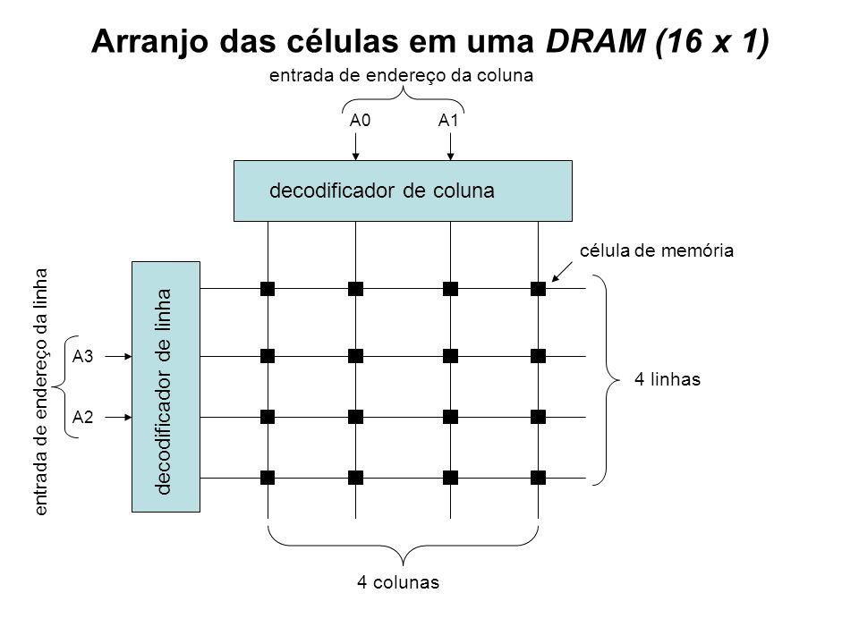 Arranjo das células em uma DRAM (16 x 1)