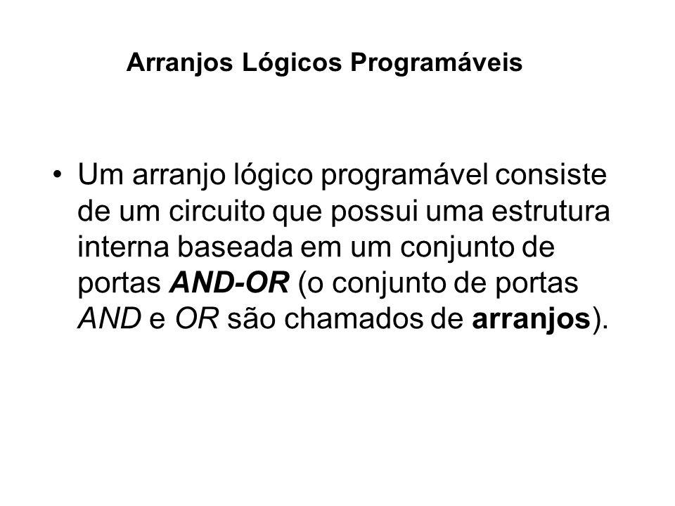 Arranjos Lógicos Programáveis
