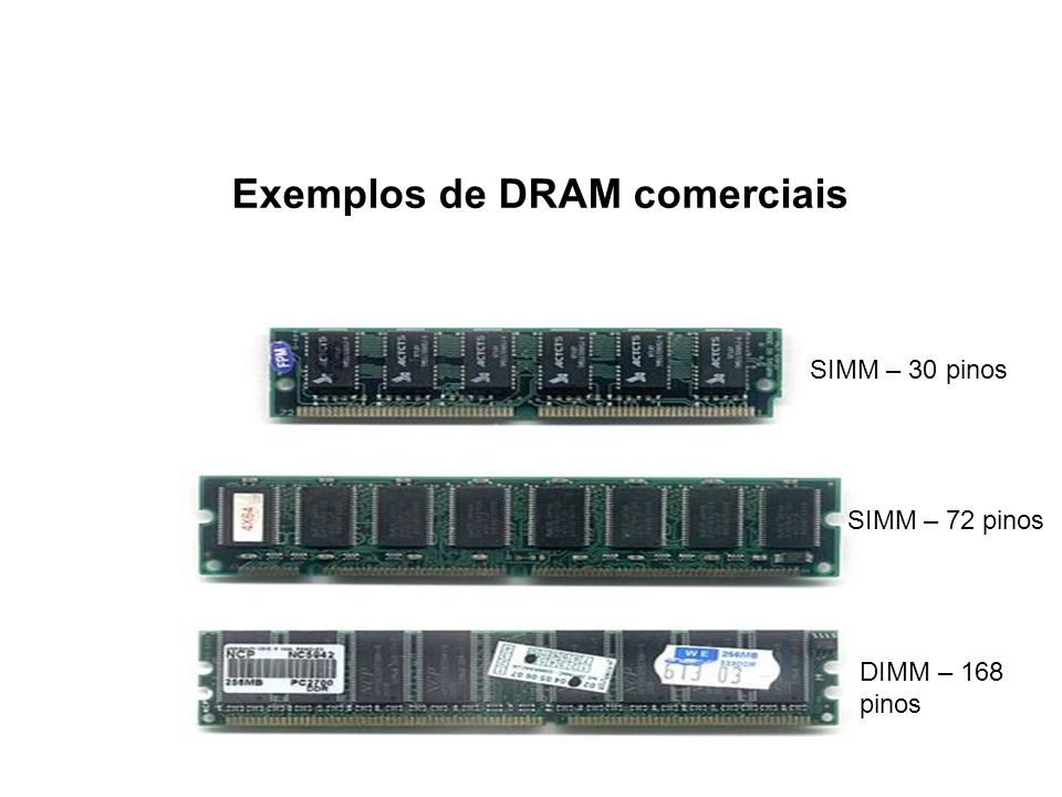 Exemplos de DRAM comerciais