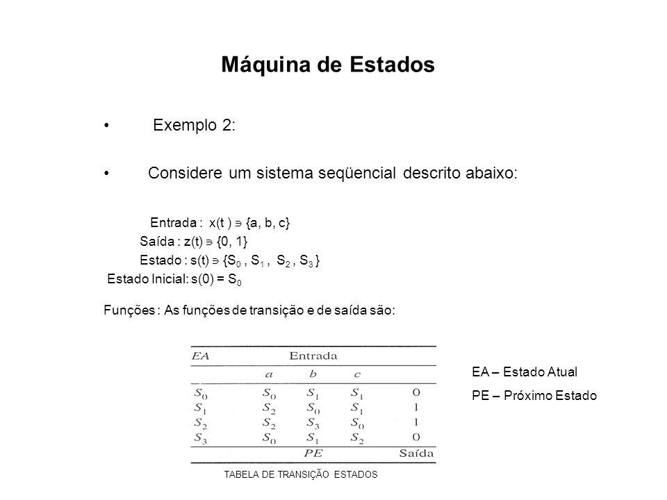 Máquina de Estados Exemplo 2: