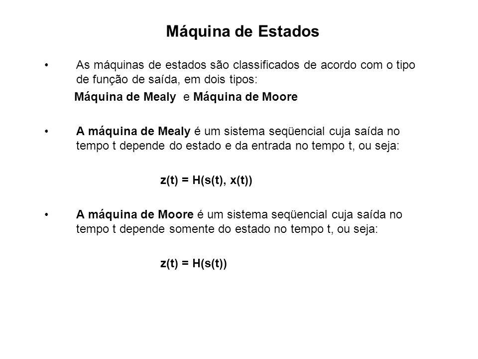 Máquina de Estados As máquinas de estados são classificados de acordo com o tipo de função de saída, em dois tipos: