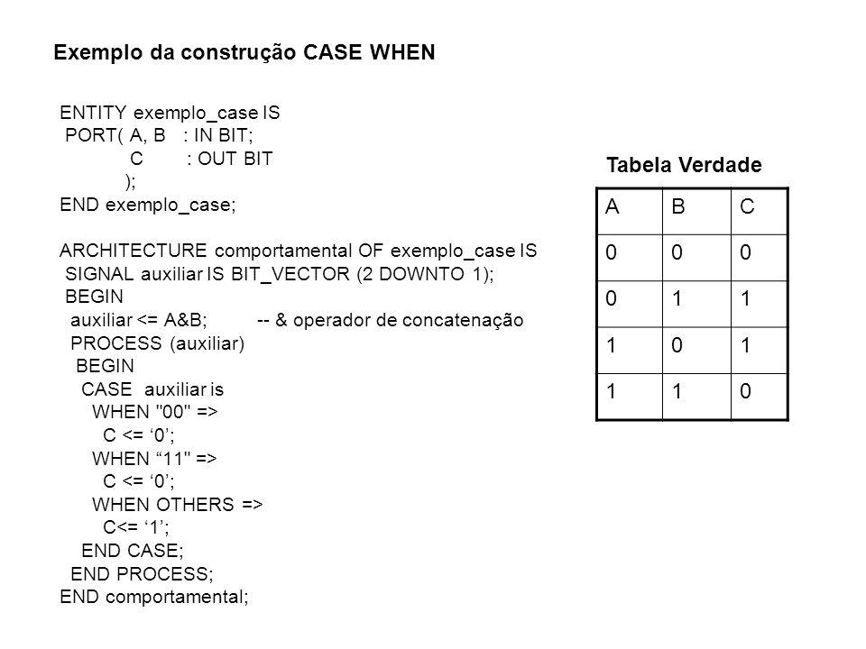 Exemplo da construção CASE WHEN