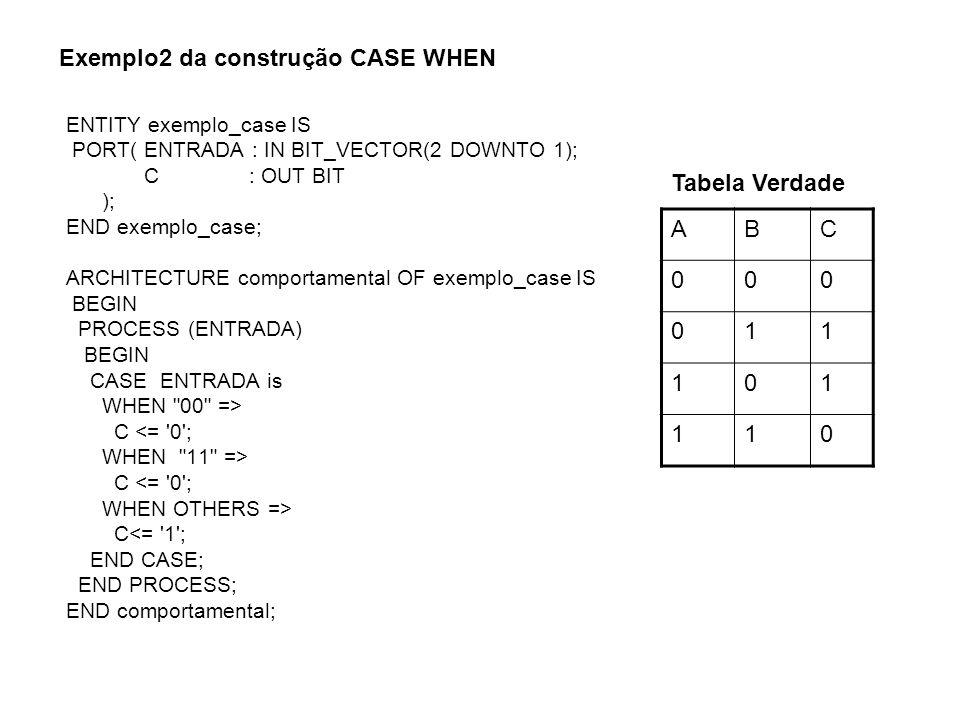 Exemplo2 da construção CASE WHEN