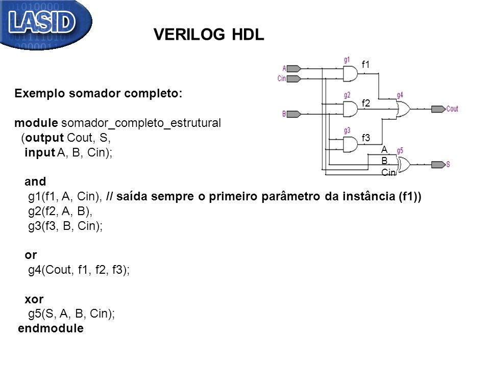 VERILOG HDL Exemplo somador completo: