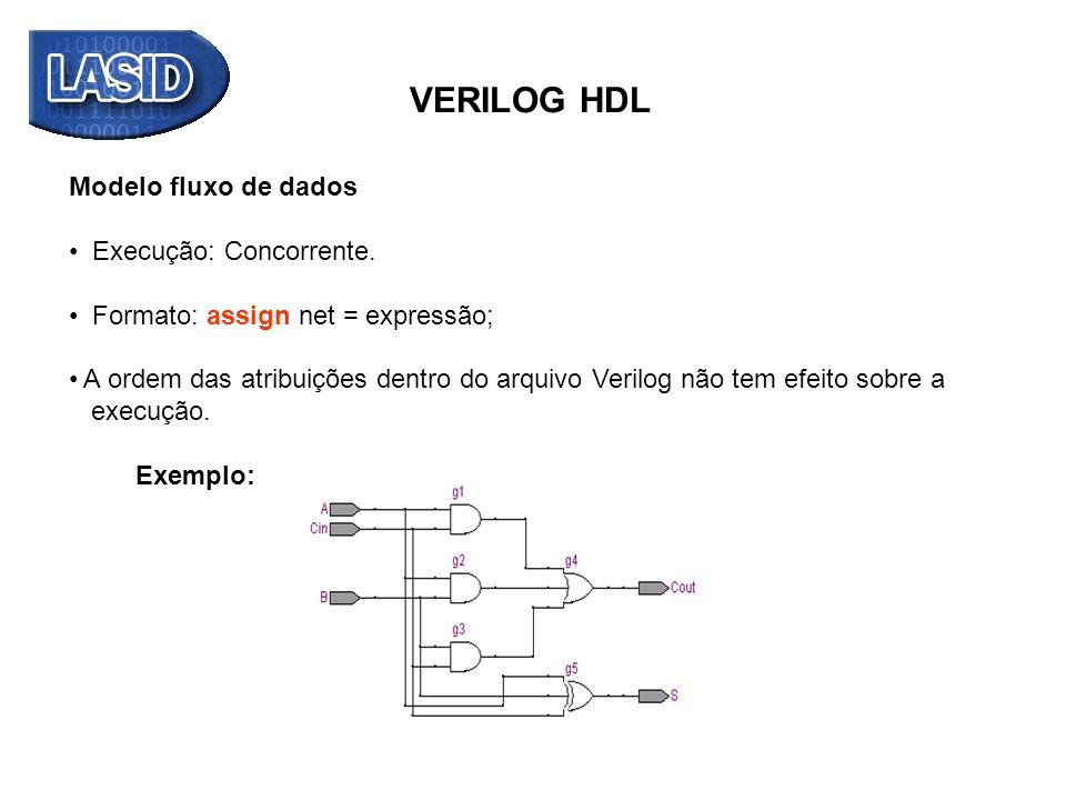 VERILOG HDL Modelo fluxo de dados Execução: Concorrente.