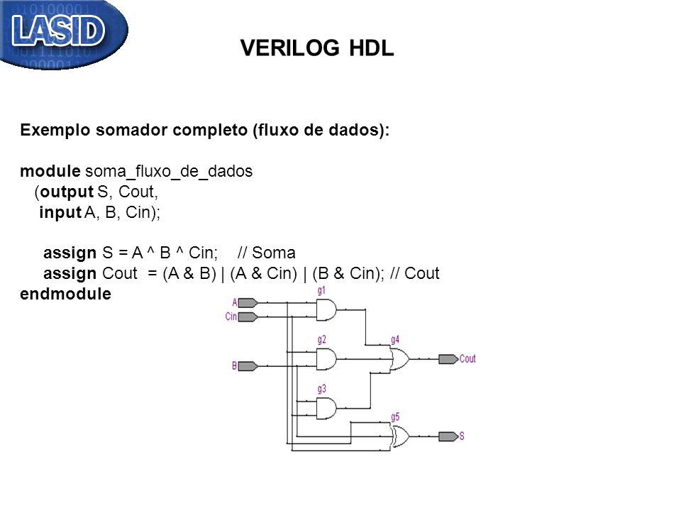 VERILOG HDL Exemplo somador completo (fluxo de dados):