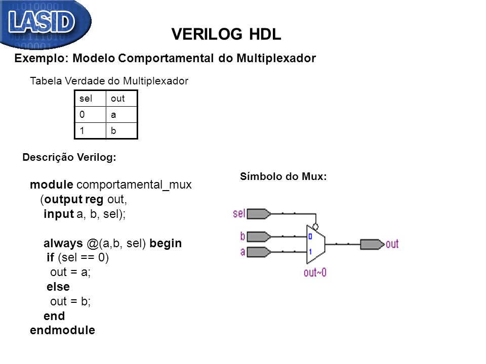 VERILOG HDL Exemplo: Modelo Comportamental do Multiplexador