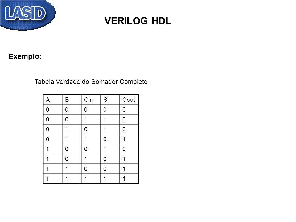 VERILOG HDL Exemplo: Tabela Verdade do Somador Completo A B Cin S Cout