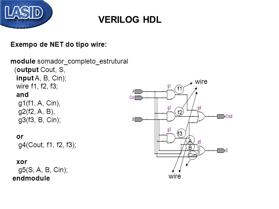 VERILOG HDL Exempo de NET do tipo wire: