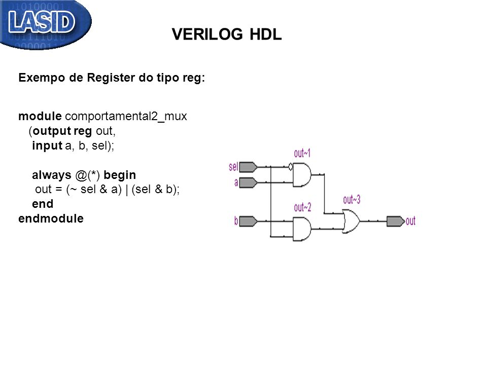 VERILOG HDL Exempo de Register do tipo reg: module comportamental2_mux
